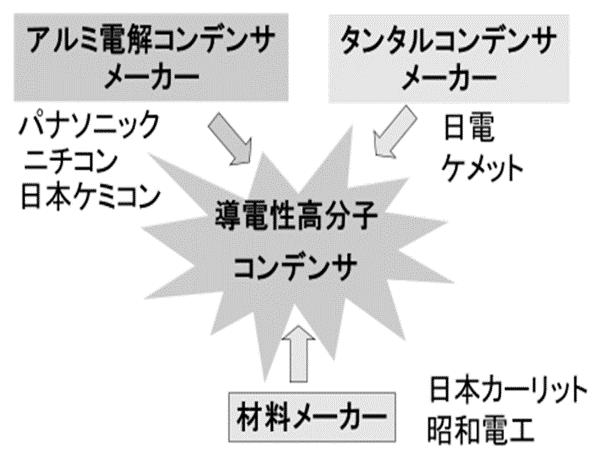 fig2_condenser