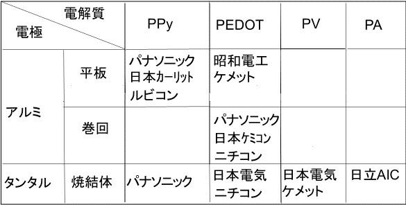 table1_condenser-2